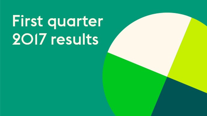 Ahold Delhaize Q1 2017 results