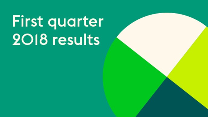 Ahold Delhaize Q1 2018 results
