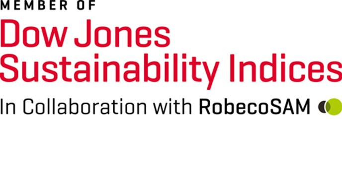 Ahold Delhaize ranked among sector leaders in Dow Jones Sustainability World Index