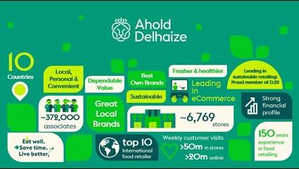 About us | Ahold Delhaize